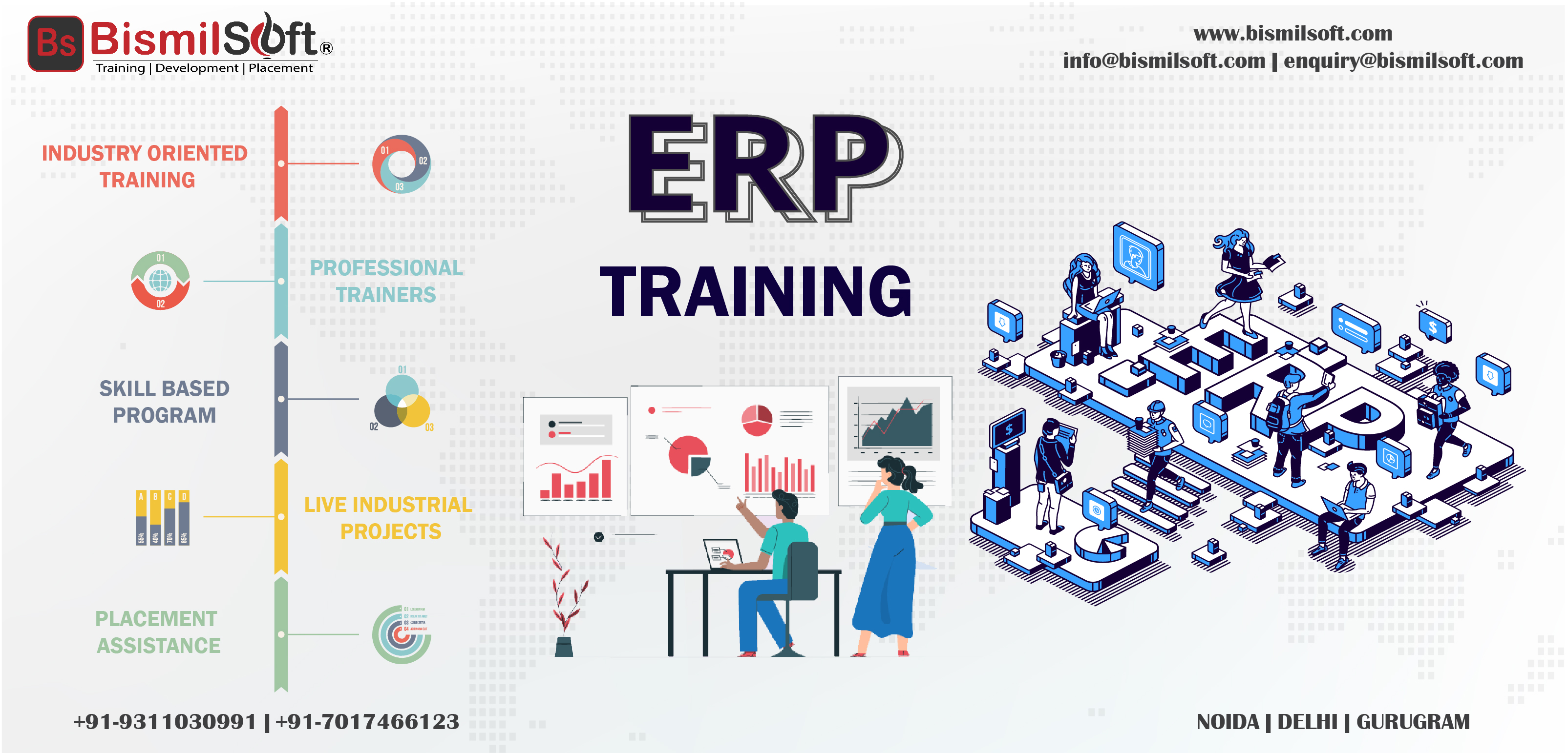 SAP Training In Australia